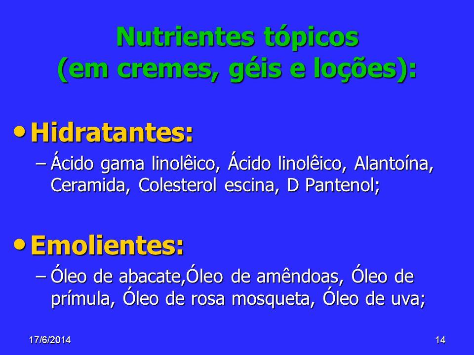 Nutrientes tópicos (em cremes, géis e loções):