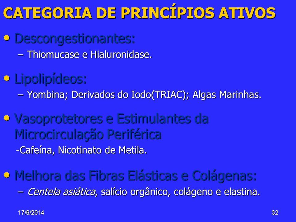 CATEGORIA DE PRINCÍPIOS ATIVOS