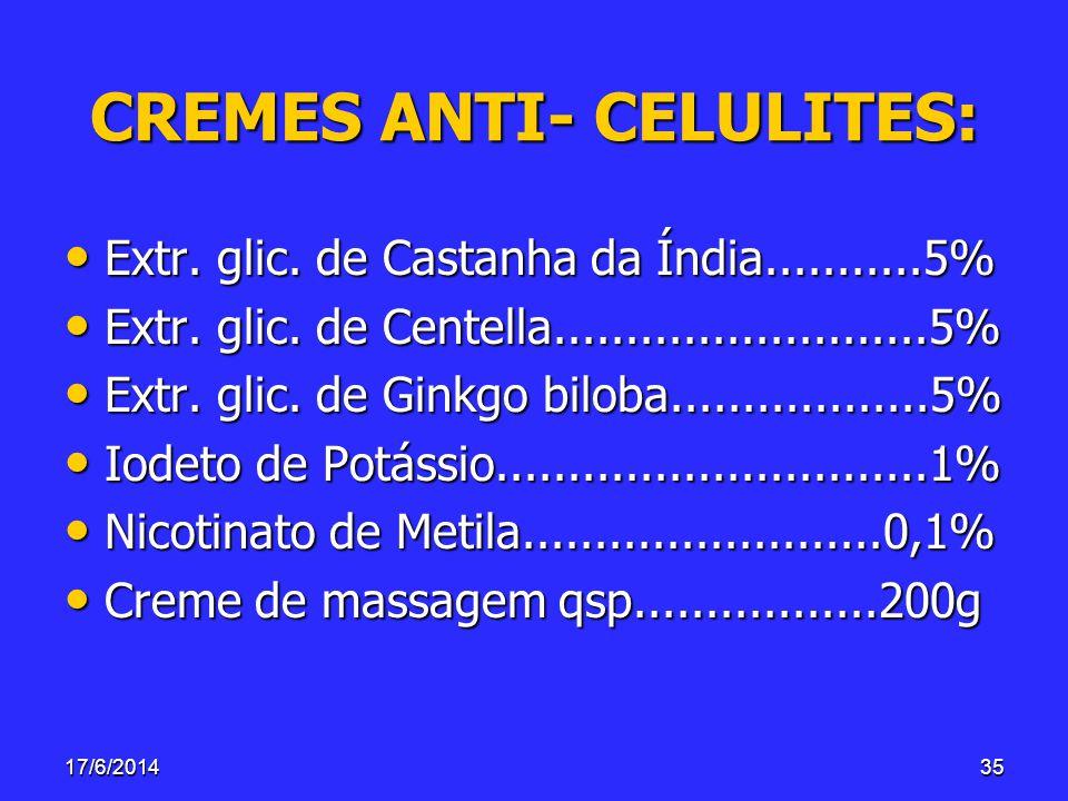 CREMES ANTI- CELULITES: