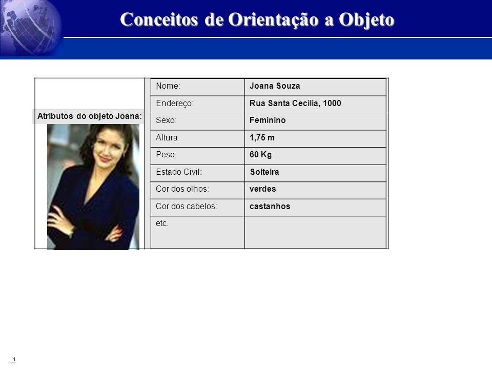Conceitos de Orientação a Objeto Atributos do objeto Joana: