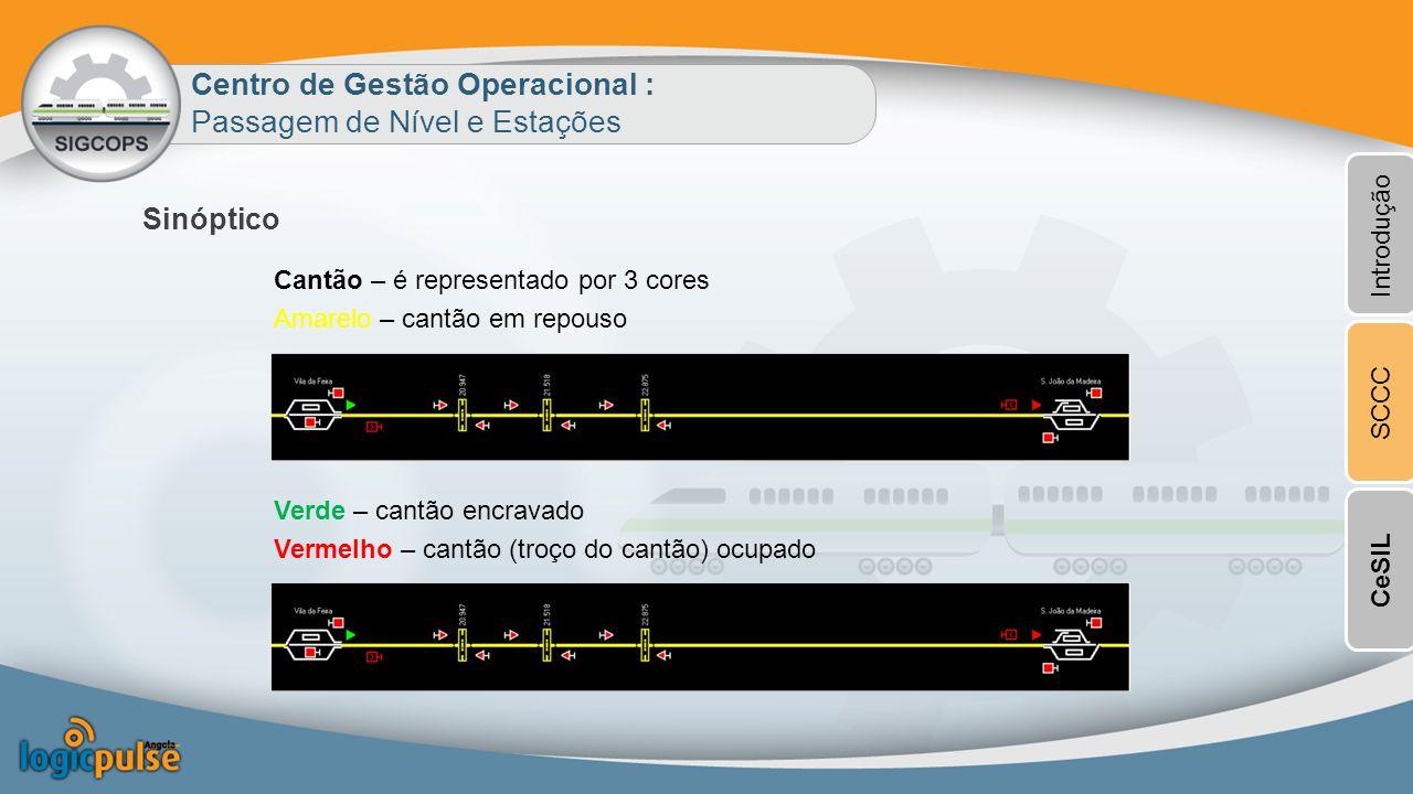 Centro de Gestão Operacional : Passagem de Nível e Estações