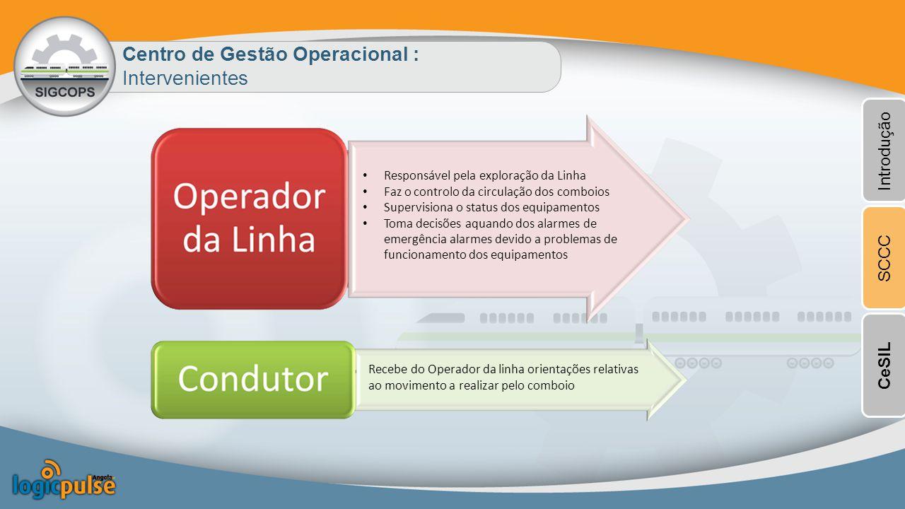 Centro de Gestão Operacional : Intervenientes