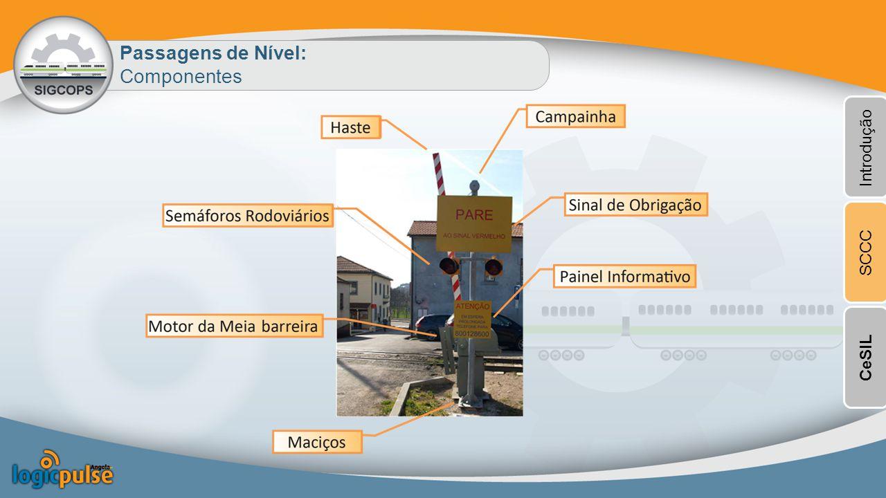 Passagens de Nível: Componentes Introdução SCCC CeSIL