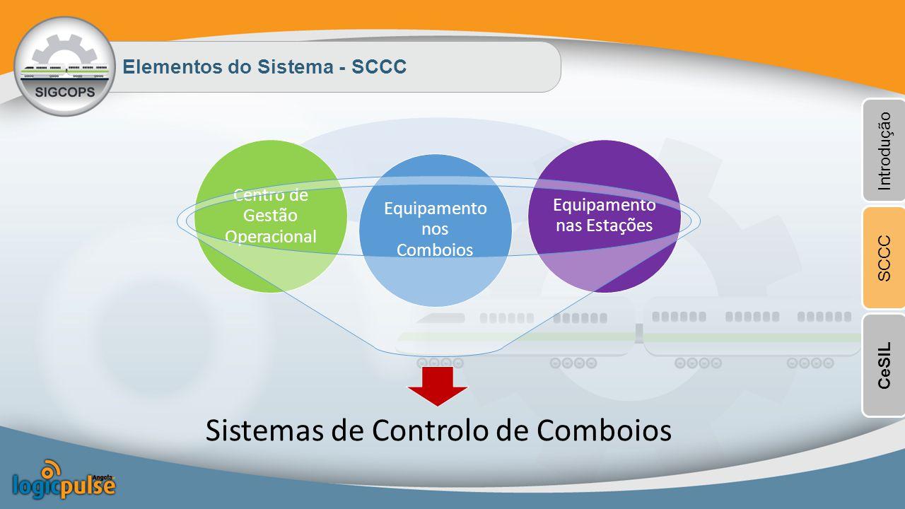 Elementos do Sistema - SCCC