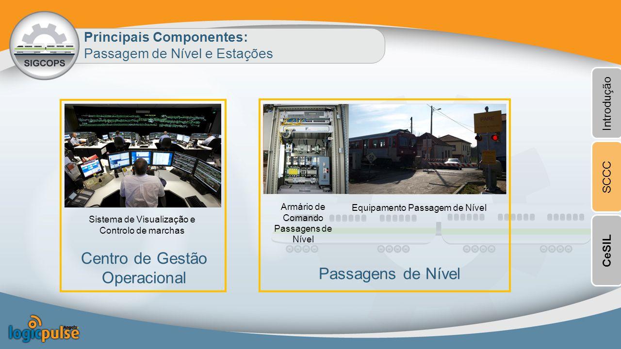 Centro de Gestão Operacional Passagens de Nível