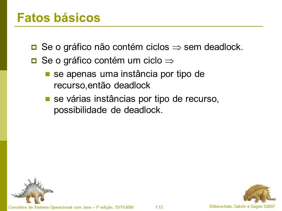 Fatos básicos Se o gráfico não contém ciclos  sem deadlock.