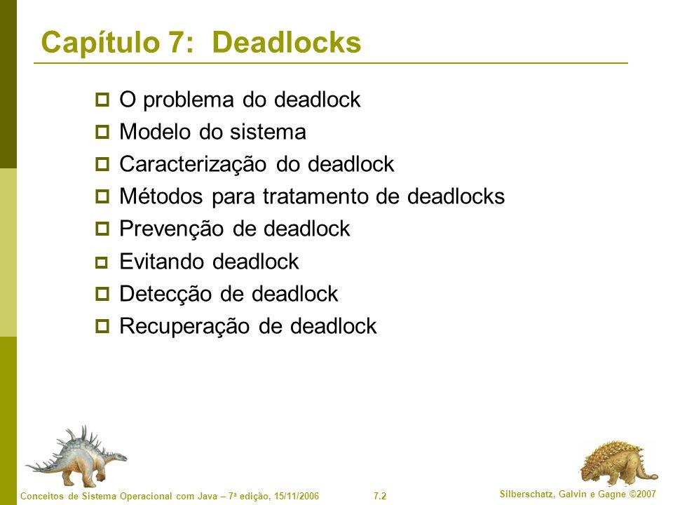 Capítulo 7: Deadlocks O problema do deadlock Modelo do sistema