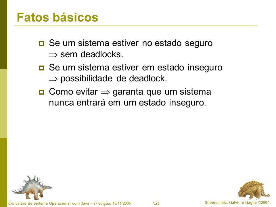 Fatos básicos Se um sistema estiver no estado seguro  sem deadlocks.