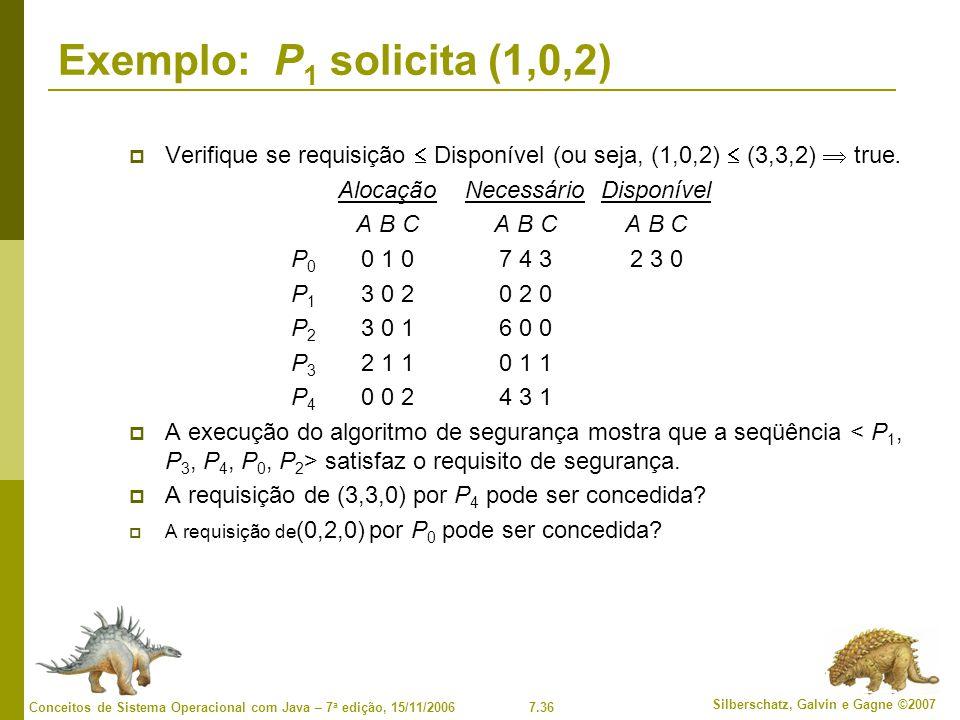 Exemplo: P1 solicita (1,0,2) Verifique se requisição  Disponível (ou seja, (1,0,2)  (3,3,2)  true.