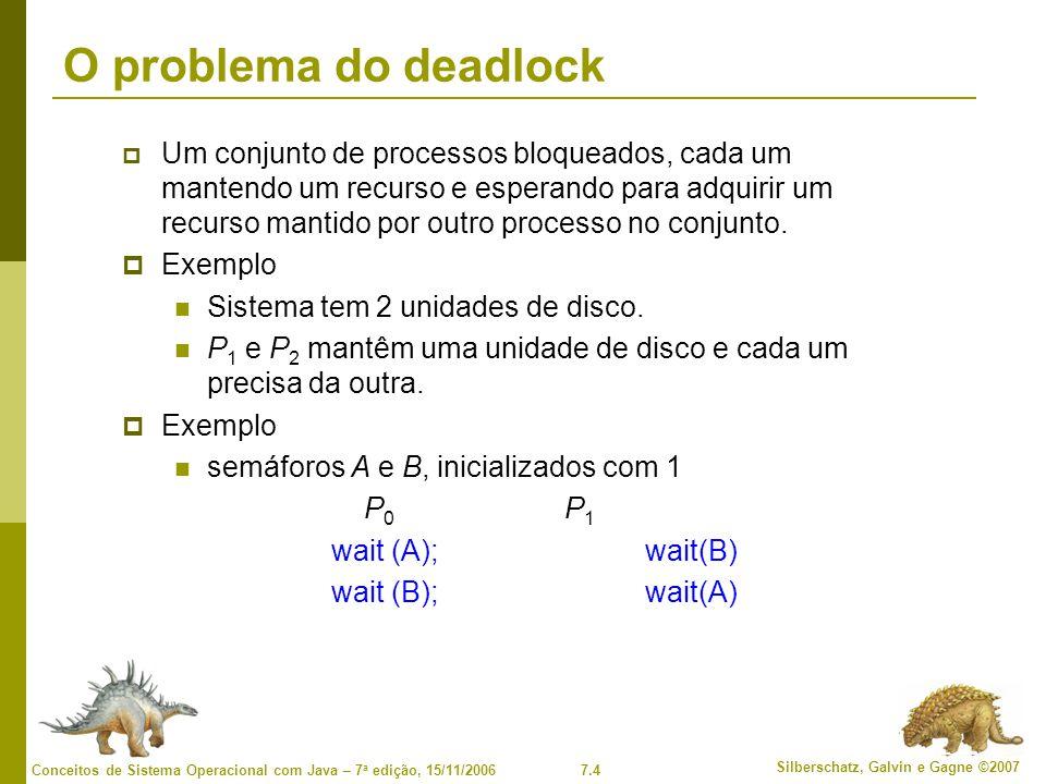 O problema do deadlock