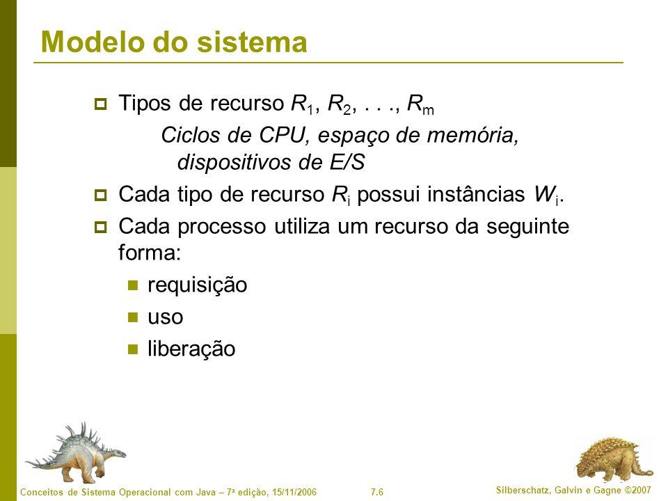 Modelo do sistema Tipos de recurso R1, R2, . . ., Rm