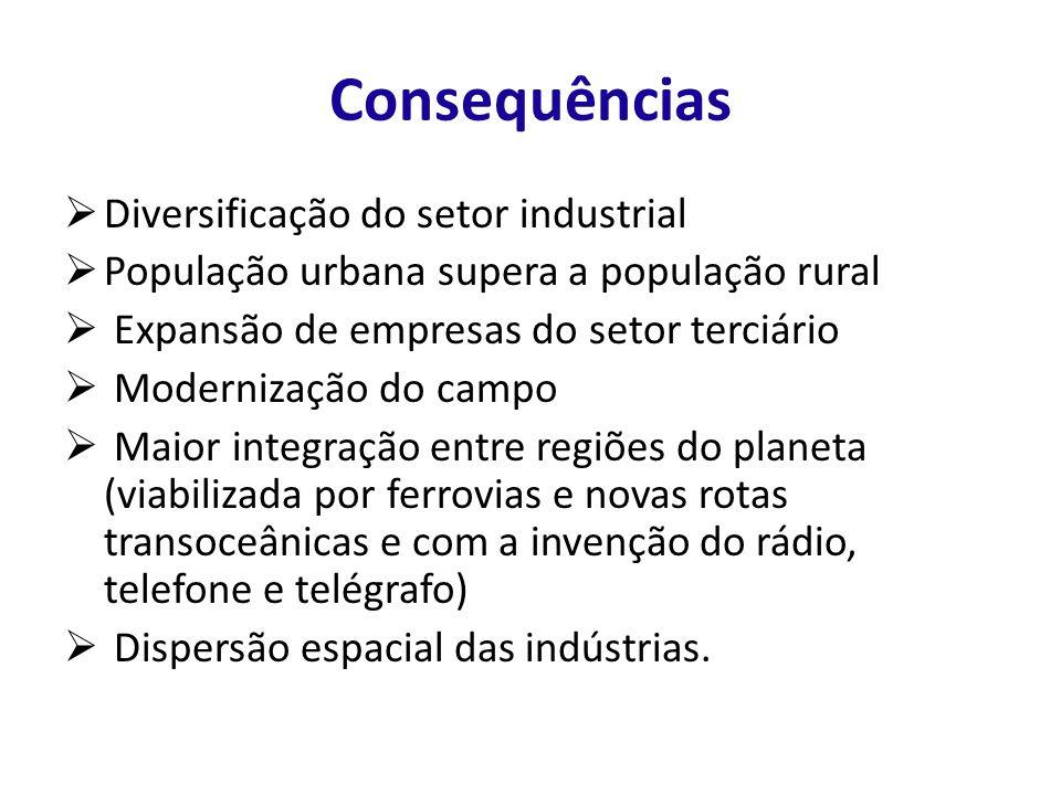 Consequências Diversificação do setor industrial
