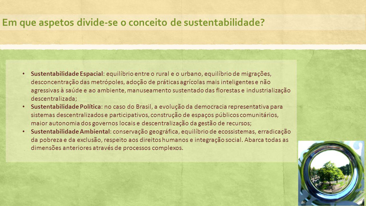 Em que aspetos divide-se o conceito de sustentabilidade