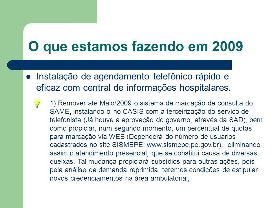 O que estamos fazendo em 2009