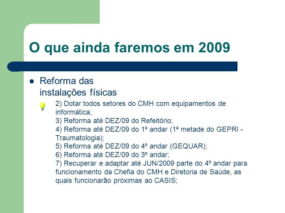 O que ainda faremos em 2009 Reforma das instalações físicas