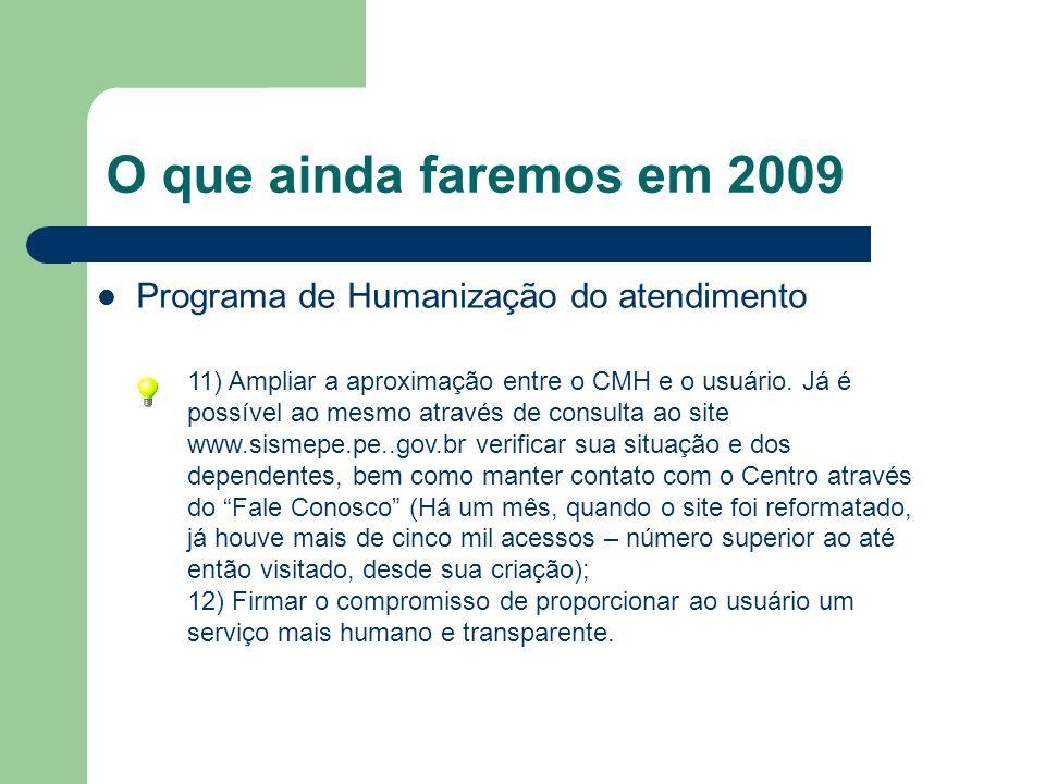 O que ainda faremos em 2009 Programa de Humanização do atendimento