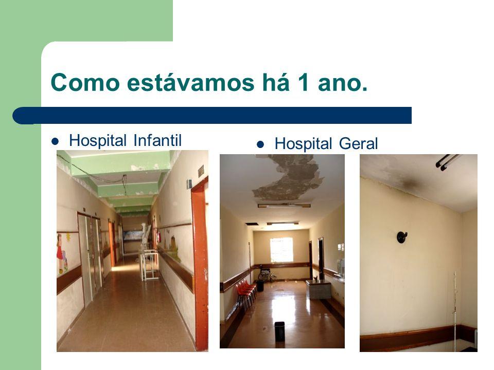 Como estávamos há 1 ano. Hospital Infantil Hospital Geral