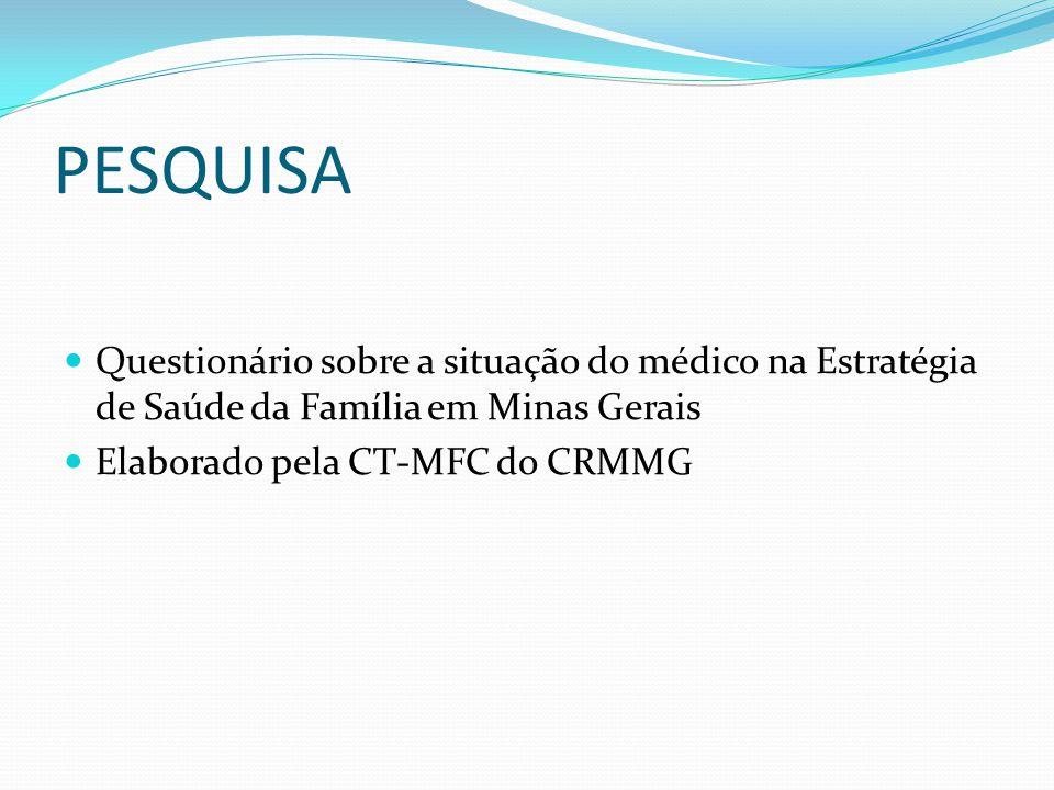 PESQUISA Questionário sobre a situação do médico na Estratégia de Saúde da Família em Minas Gerais.