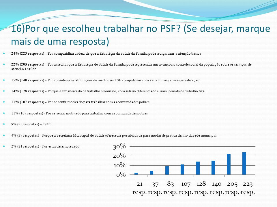 16)Por que escolheu trabalhar no PSF