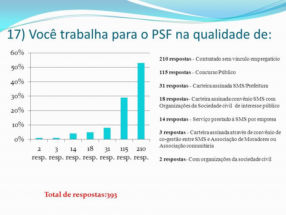 17) Você trabalha para o PSF na qualidade de: