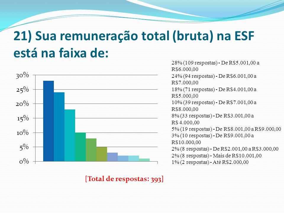 21) Sua remuneração total (bruta) na ESF está na faixa de: