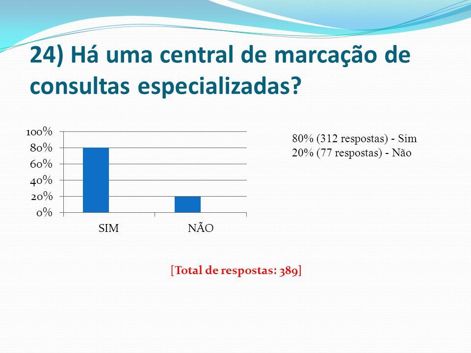 24) Há uma central de marcação de consultas especializadas