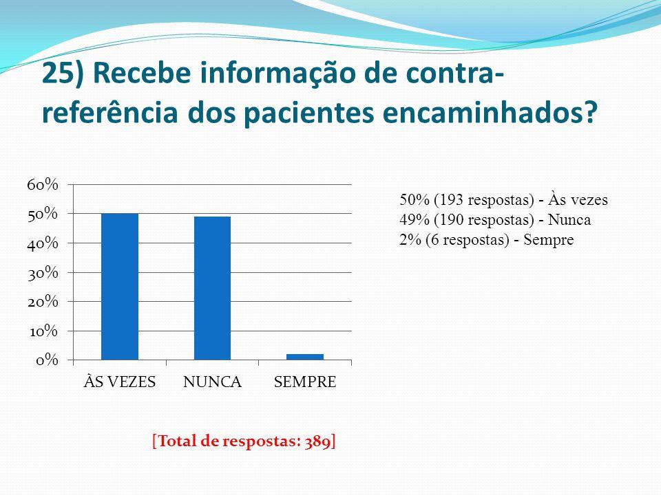 25) Recebe informação de contra-referência dos pacientes encaminhados
