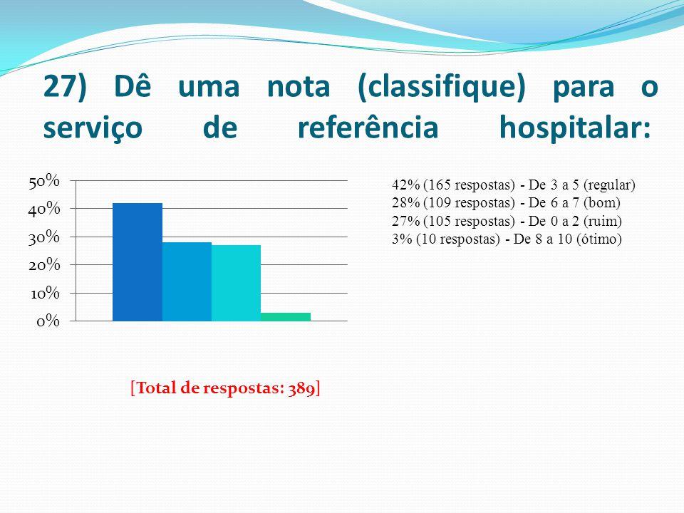 27) Dê uma nota (classifique) para o serviço de referência hospitalar: