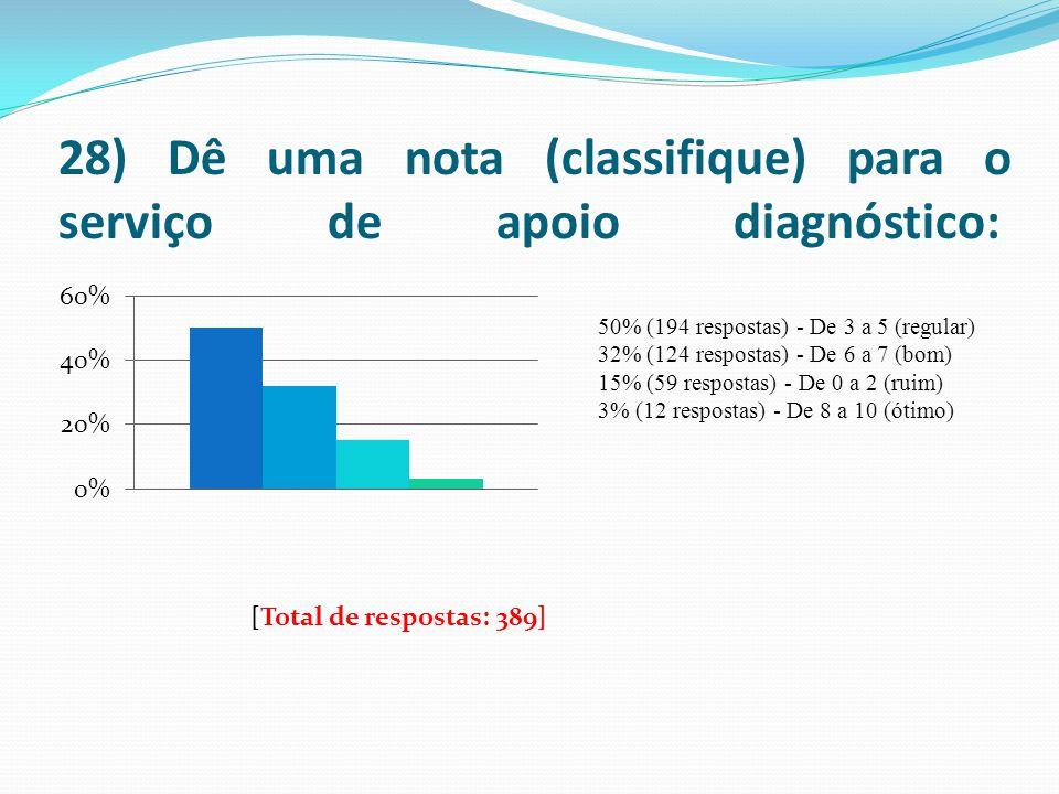 28) Dê uma nota (classifique) para o serviço de apoio diagnóstico: