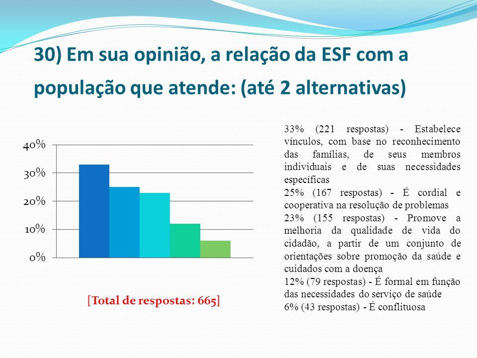 30) Em sua opinião, a relação da ESF com a população que atende: (até 2 alternativas)