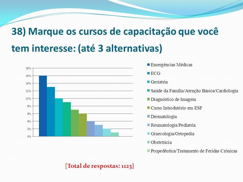 38) Marque os cursos de capacitação que você tem interesse: (até 3 alternativas)