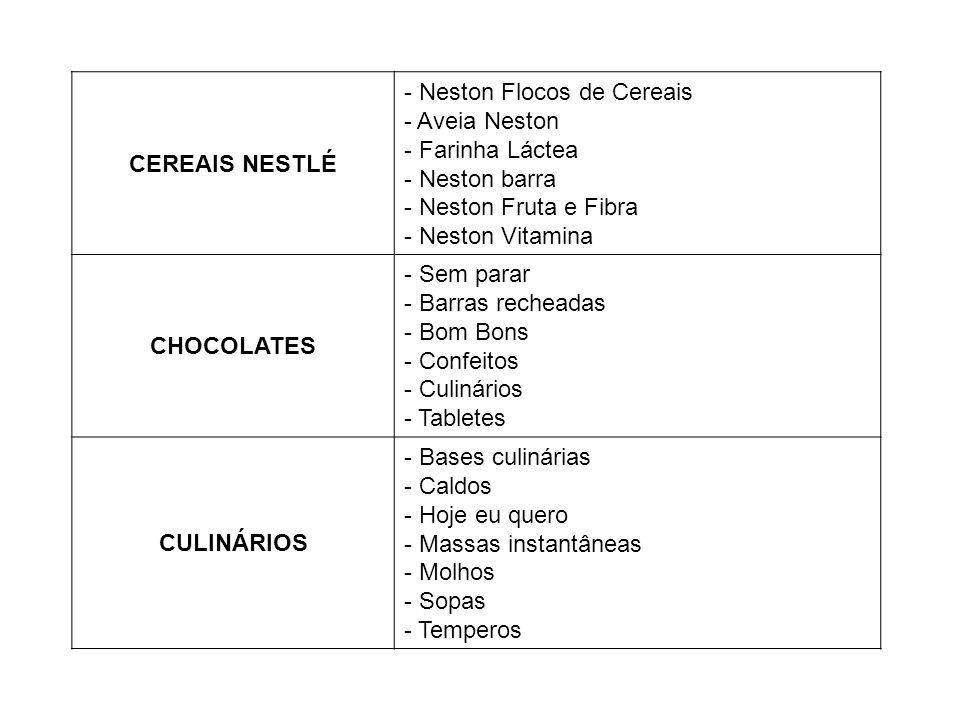 CEREAIS NESTLÉ - Neston Flocos de Cereais. - Aveia Neston. - Farinha Láctea. - Neston barra. - Neston Fruta e Fibra.