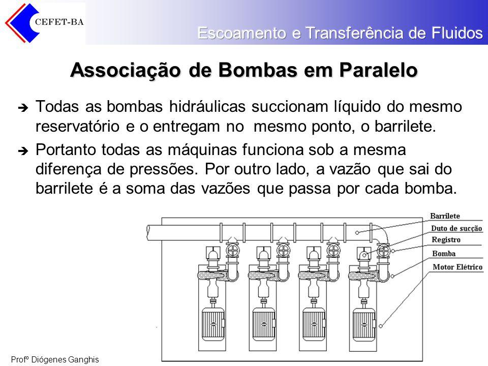 Associação de Bombas em Paralelo