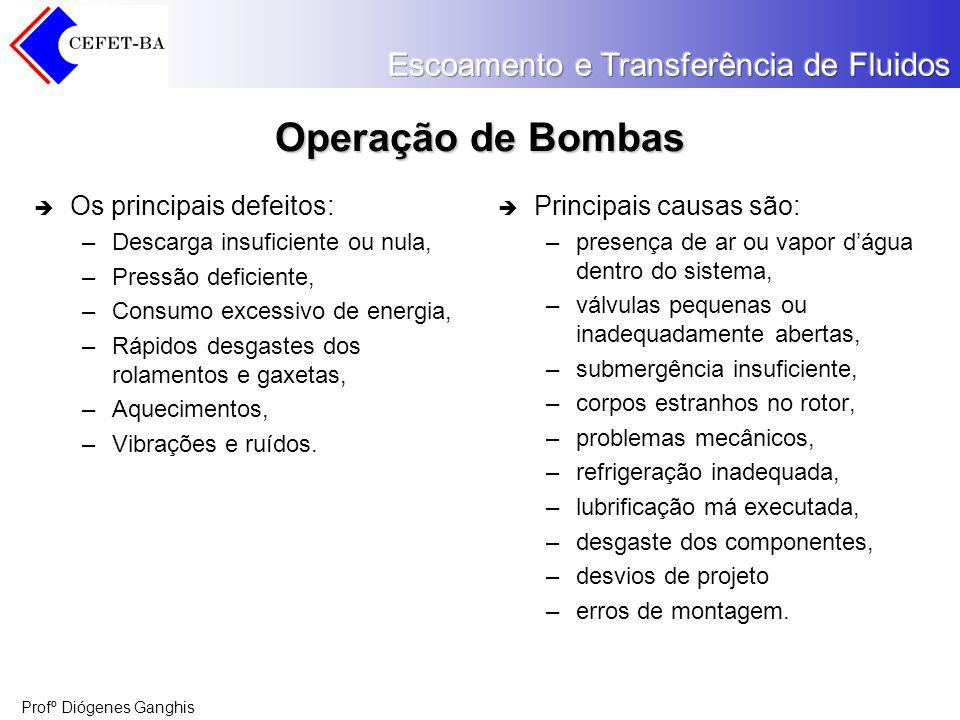 Operação de Bombas Os principais defeitos: Principais causas são: