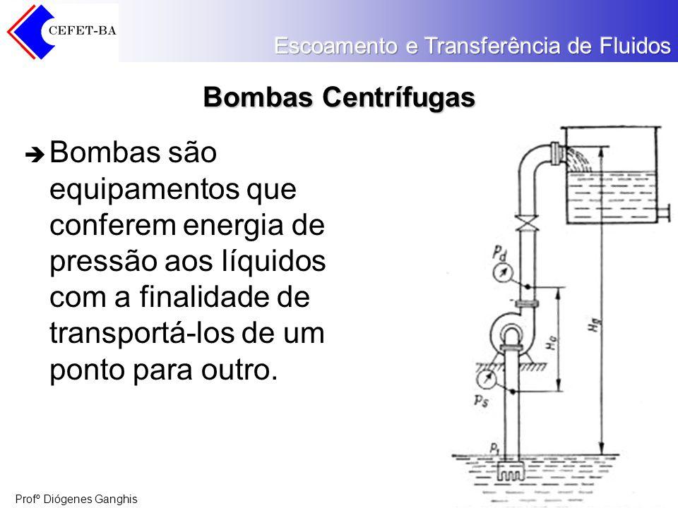 Bombas Centrífugas Bombas são equipamentos que conferem energia de pressão aos líquidos com a finalidade de transportá-los de um ponto para outro.