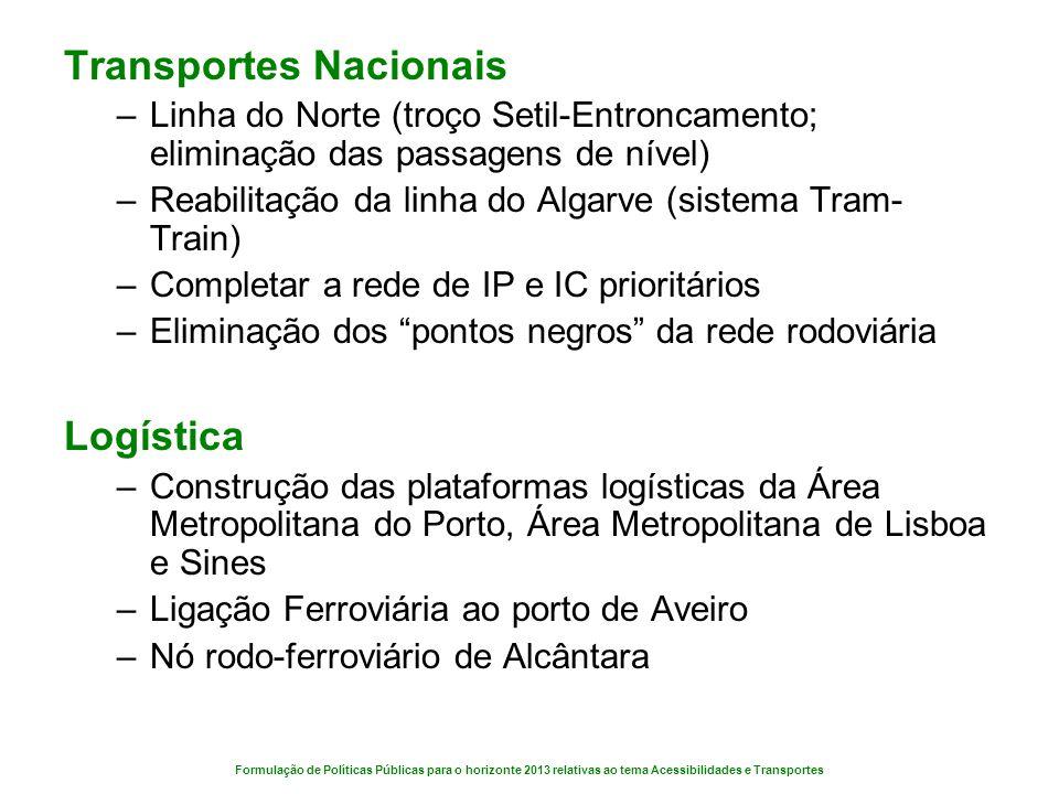 Transportes Nacionais