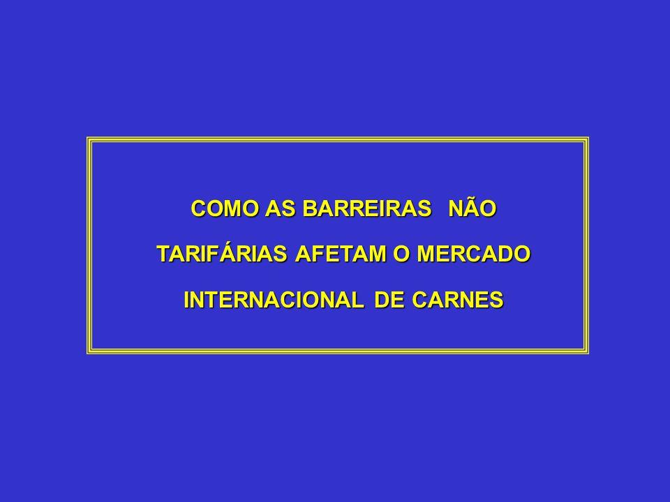 COMO AS BARREIRAS NÃO TARIFÁRIAS AFETAM O MERCADO INTERNACIONAL DE CARNES