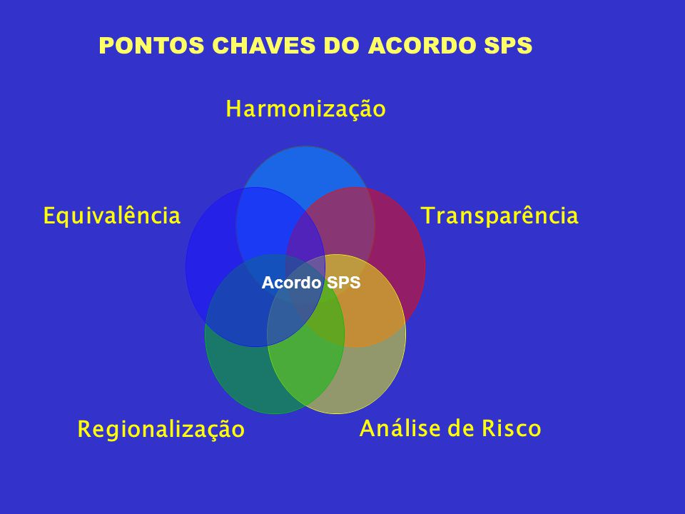 PONTOS CHAVES DO ACORDO SPS