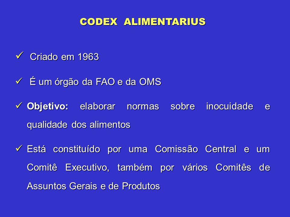 Criado em 1963 CODEX ALIMENTARIUS É um órgão da FAO e da OMS