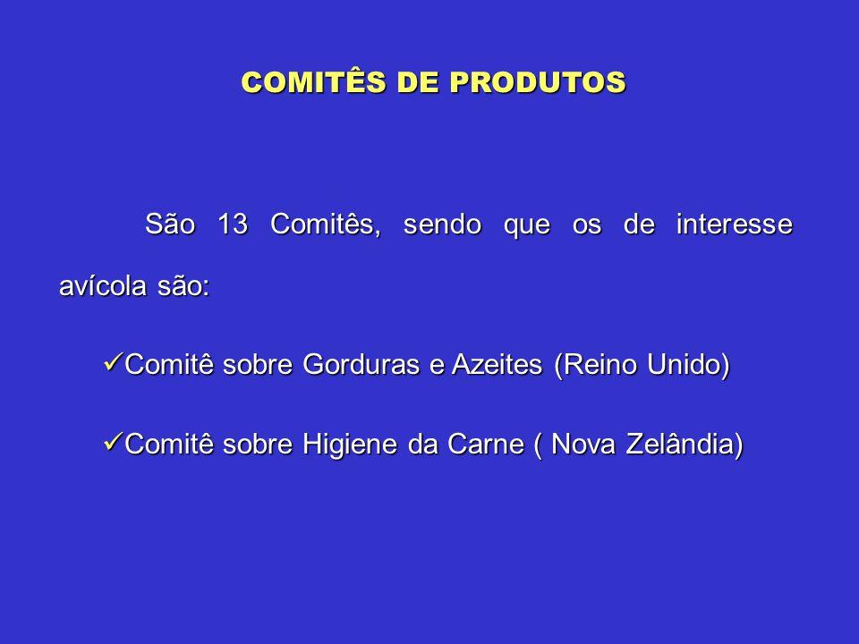 COMITÊS DE PRODUTOS São 13 Comitês, sendo que os de interesse avícola são: Comitê sobre Gorduras e Azeites (Reino Unido)