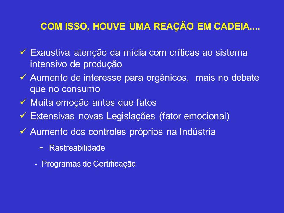 COM ISSO, HOUVE UMA REAÇÃO EM CADEIA....