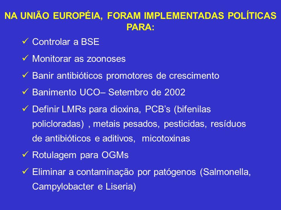 NA UNIÃO EUROPÉIA, FORAM IMPLEMENTADAS POLÍTICAS PARA: