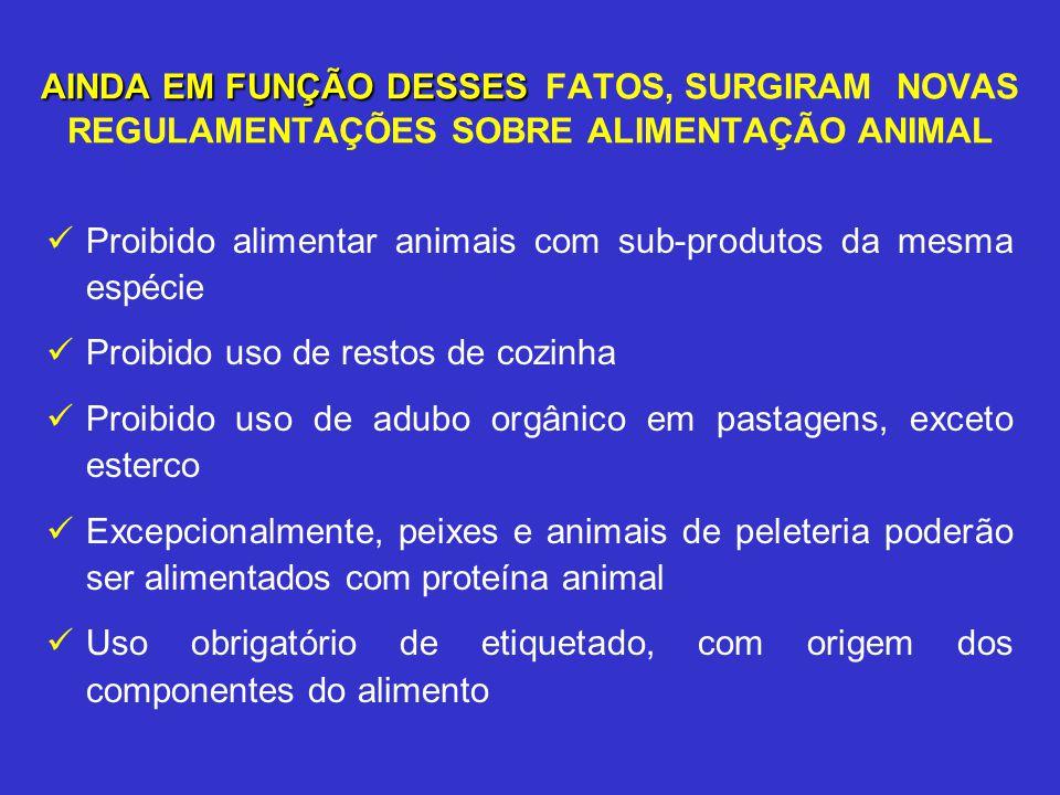 AINDA EM FUNÇÃO DESSES FATOS, SURGIRAM NOVAS REGULAMENTAÇÕES SOBRE ALIMENTAÇÃO ANIMAL