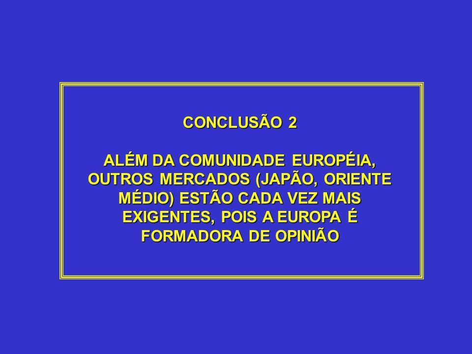 CONCLUSÃO 2 ALÉM DA COMUNIDADE EUROPÉIA, OUTROS MERCADOS (JAPÃO, ORIENTE MÉDIO) ESTÃO CADA VEZ MAIS EXIGENTES, POIS A EUROPA É FORMADORA DE OPINIÃO.