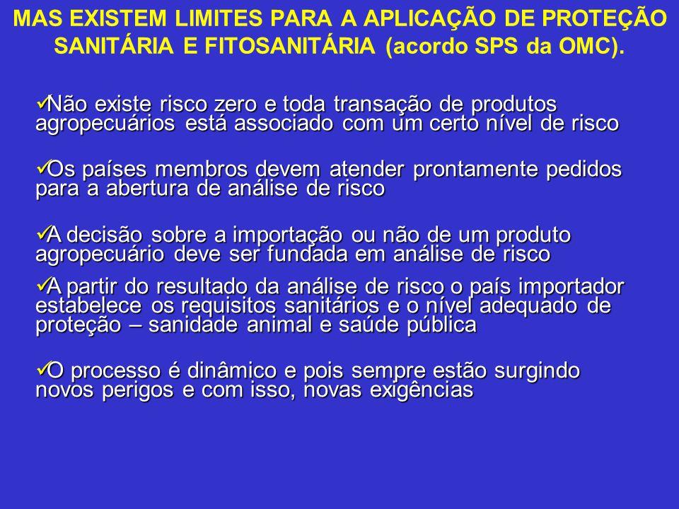 MAS EXISTEM LIMITES PARA A APLICAÇÃO DE PROTEÇÃO SANITÁRIA E FITOSANITÁRIA (acordo SPS da OMC).