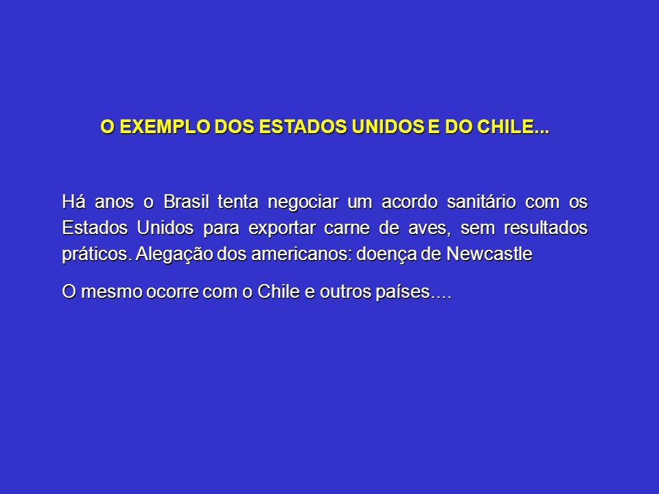 O EXEMPLO DOS ESTADOS UNIDOS E DO CHILE...