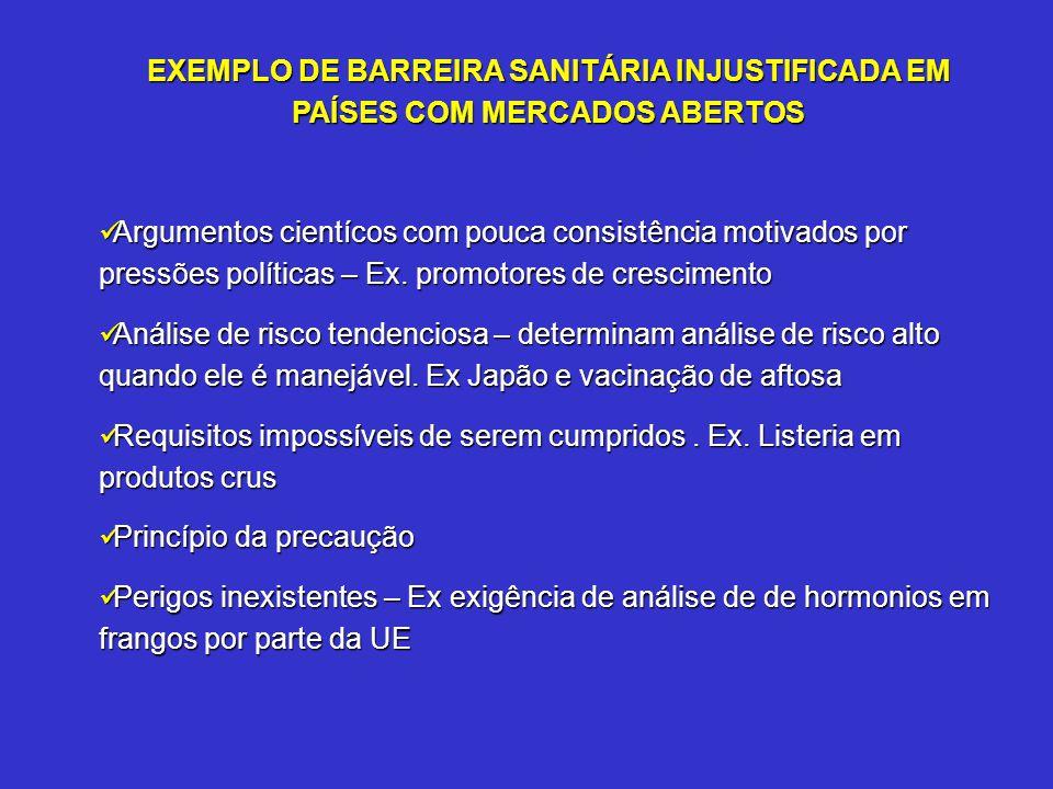 EXEMPLO DE BARREIRA SANITÁRIA INJUSTIFICADA EM PAÍSES COM MERCADOS ABERTOS