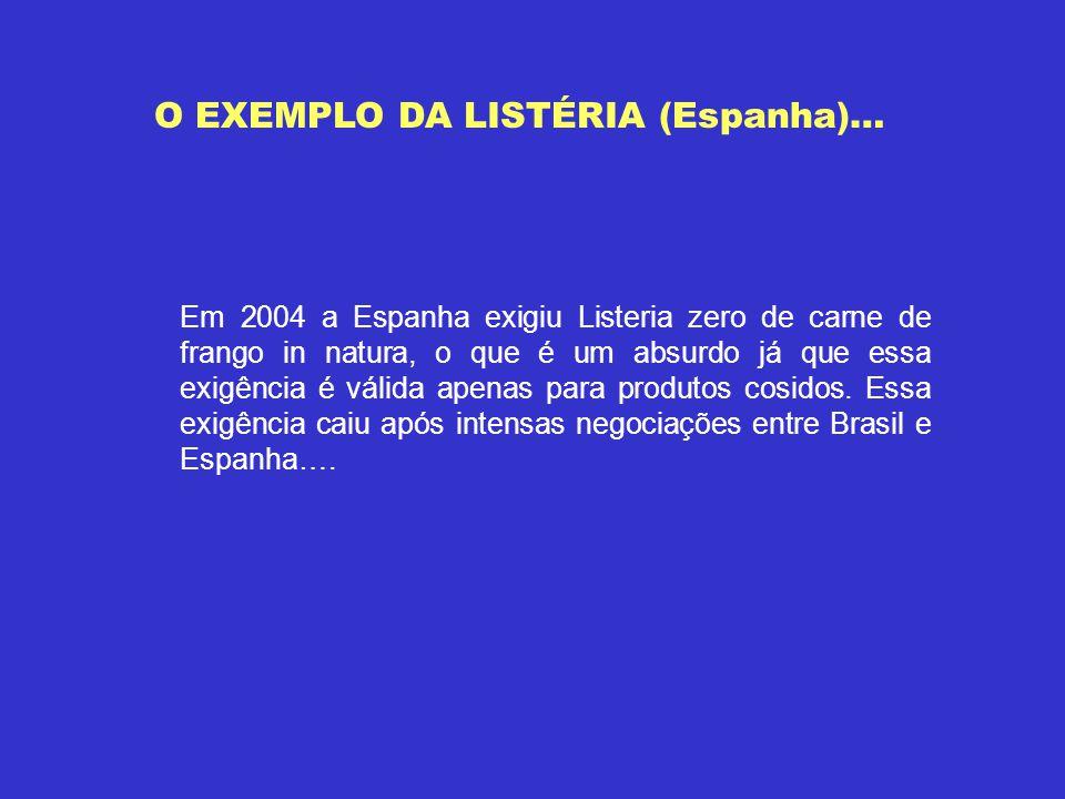 O EXEMPLO DA LISTÉRIA (Espanha)…