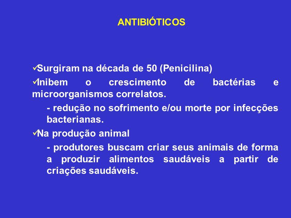 ANTIBIÓTICOS Surgiram na década de 50 (Penicilina) Inibem o crescimento de bactérias e microorganismos correlatos.