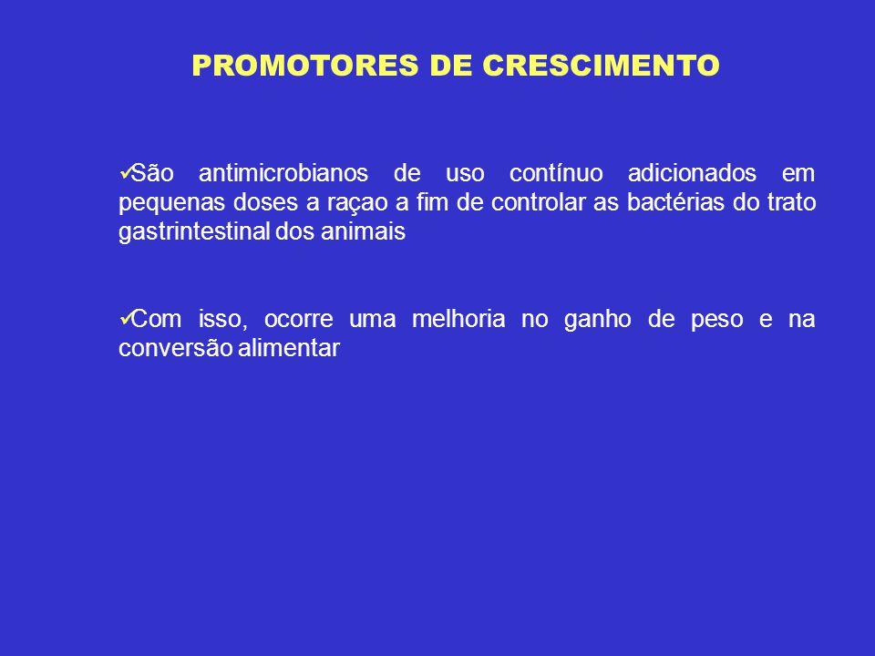 PROMOTORES DE CRESCIMENTO